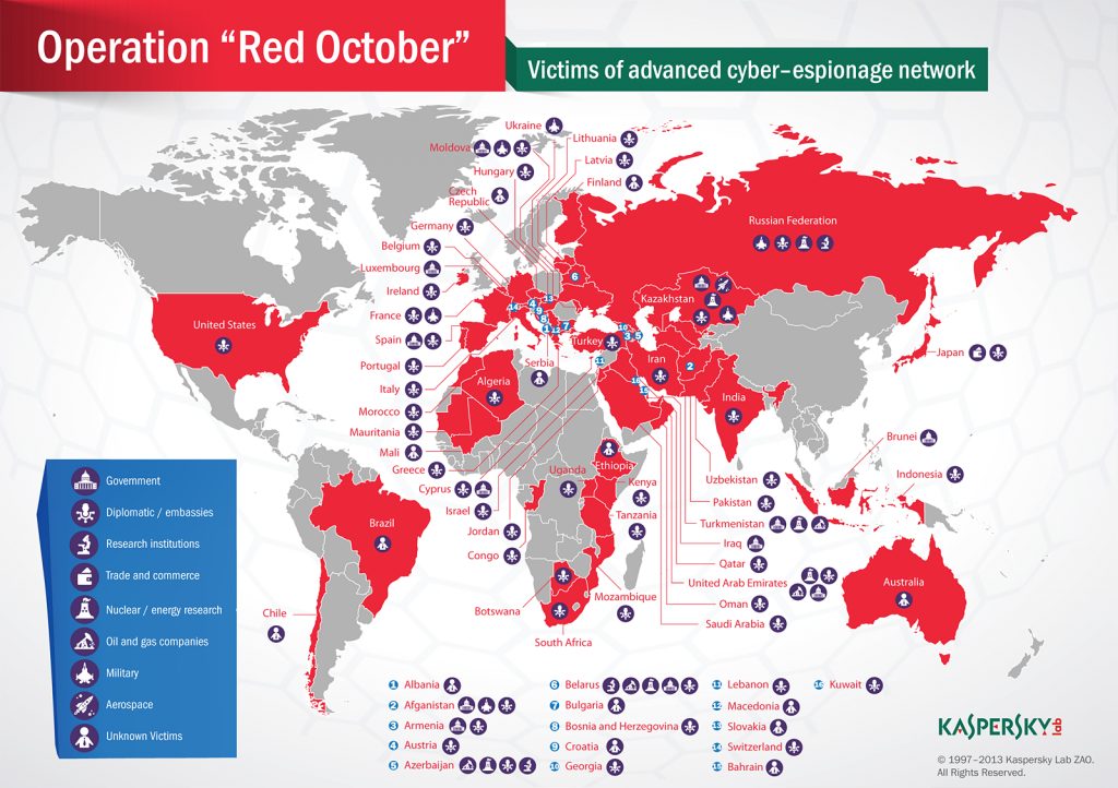 red october 1024x722 Actualits de la semaine #03 (2013)